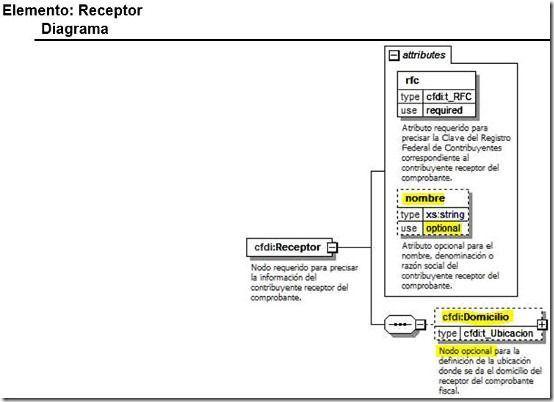 receptor-opcional1