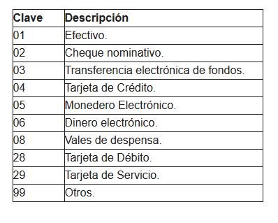 catalogo metodos de pago